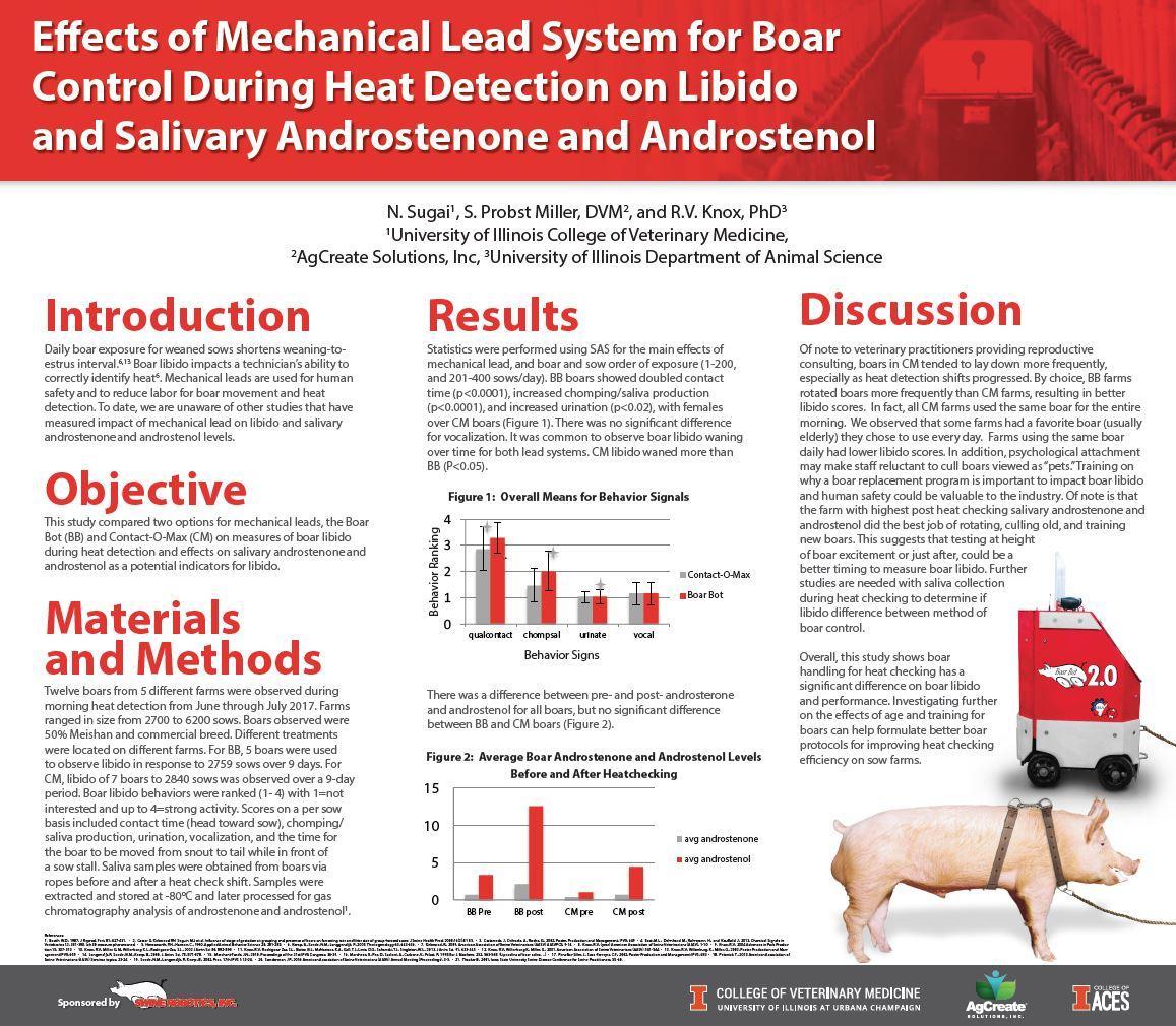 Boar Bot Study